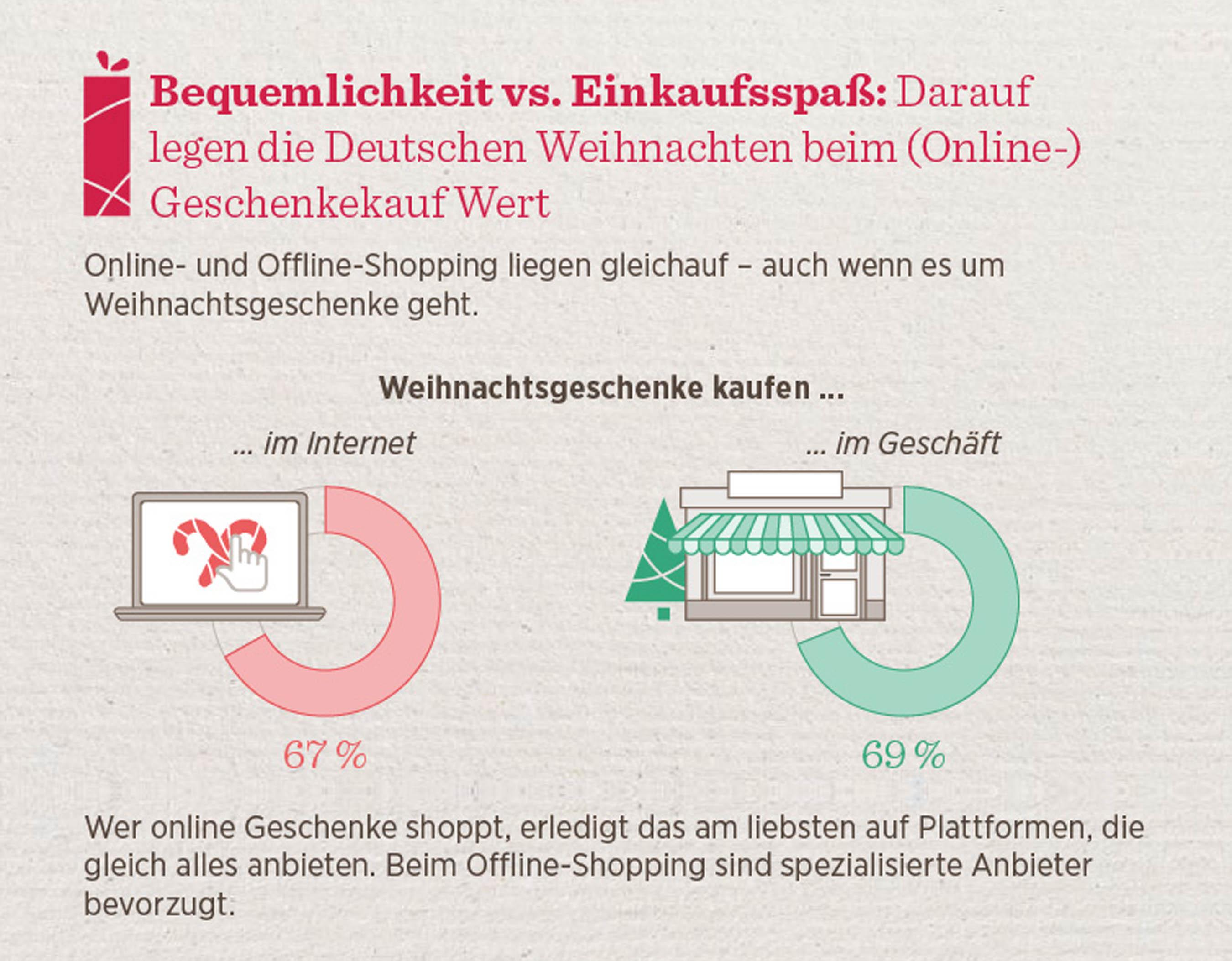 Ziemlich Online Setzt Vorlagen Fort Zeitgenössisch - Entry Level ...